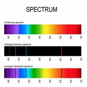 Spectrum. Spectral Line For Example Hydrogen. Emission Lines (discrete Spectrum) And Absorption Line poster