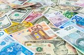 Dollar, Euro And Polish Zloty Money Background