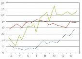 rate scheme vector