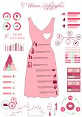 Woman dress infographics
