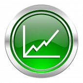 chart icon, green button, stock sign