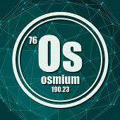 Osmium Chemical Element. Sign With Atomic Number And Atomic Weight. Chemical Element Of Periodic Tab poster