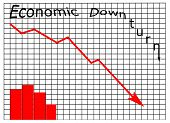 Economic Downturn Chart