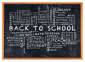 Back To School Word Cloud