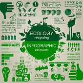 Environment, ecology infographic elements. Environmental risks, ecosystem. Template. Vector illustra