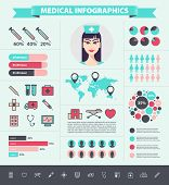 vector medical infographic set
