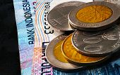 Indonesia Currency