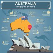 Australia Infographics, Statistical Data, Sights