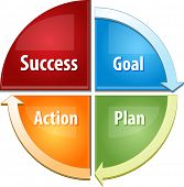stock photo of diagram  - business strategy concept infographic diagram illustration of success steps actions - JPG