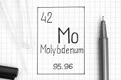 The Periodic Table Of Elements. Handwriting Chemical Element Molybdenum Mo With Black Pen, Test Tube poster