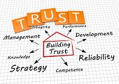 picture of trust  - Building trust as a concept on graph paper - JPG