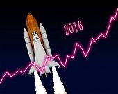 2016 Year Chart
