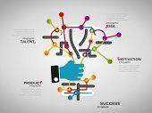 Success infographics
